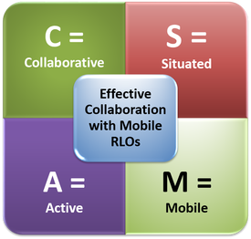 The Collaborative Situated Active Mobile (CSAM) learning design framework